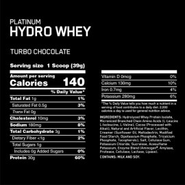 ON Platinum HydroWhey Nutritional Info